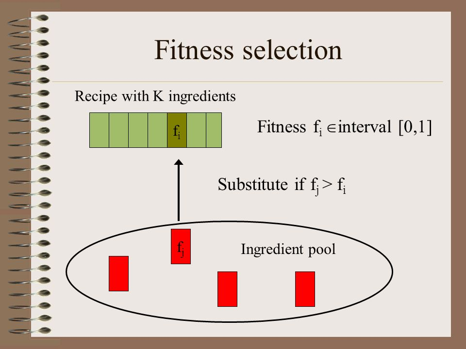 Fitness selection Fitness fi interval [0,1] Substitute if fj > fi